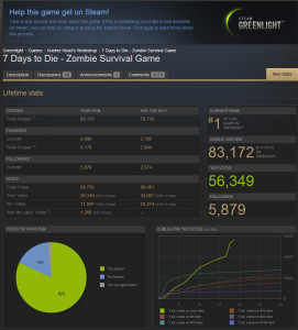 number_one_on_steam